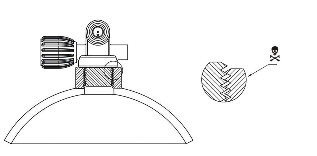 """Neispravan i opasan dosjed ventila u navoju na boci - dosjed ventila M25x2 u ronilačku bocu s navojem ¾""""NPS gdje su profili navoja ventila i boce dosjeli nepravilno jedan u drugoga te je zračnost vijčanog spoja van dozvoljene tolerancije i prelazi jedan milimetar pa spoj ne može podnijeti opterećenje iznosa 9 kN(900 kgf) pri 200 bara te dolazi do nasilnog razaranja vijčanog spoja (trganja profila navoja na boci i ventilu) i izlijetanja ventila iz navoja ronilačke boce ogromnom snagom i brzinom"""